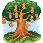 Who's Up Your Family Tree?